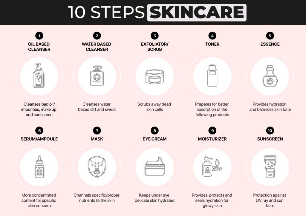 Korean Skin Care Routine Glam Skin Review
